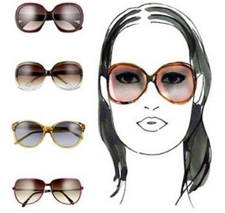 Як підібрати окуляри за формою обличчя » Цікаво про складне ... 02abe808501f3