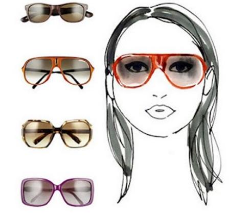Як підібрати окуляри за формою обличчя » Цікаво про складне ... 4ad6b5db79467